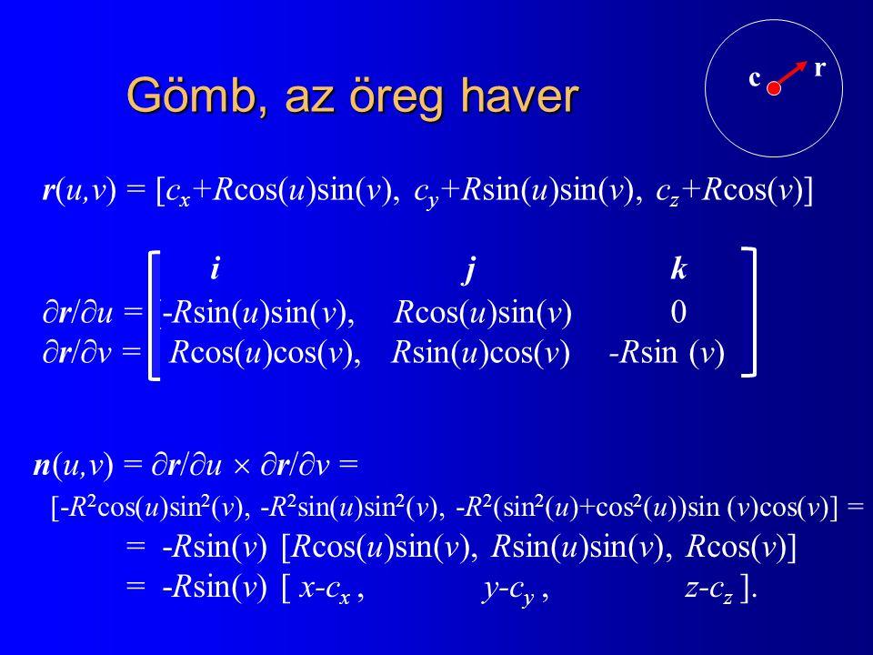 Gömb, az öreg haver r. c. r(u,v) = [cx+Rcos(u)sin(v), cy+Rsin(u)sin(v), cz+Rcos(v)] r/u = [-Rsin(u)sin(v), Rcos(u)sin(v) 0 ]